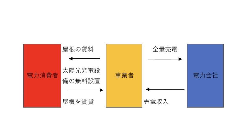 f:id:tapisuke:20200209181540j:plain
