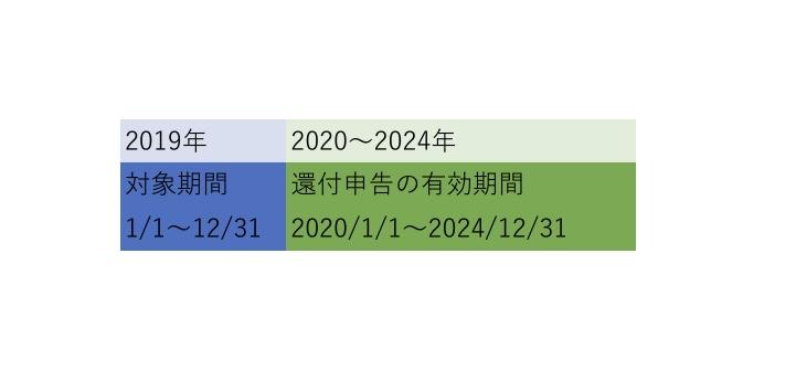 f:id:tapisuke:20200215200424j:plain