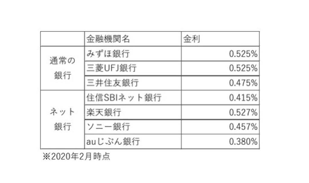 f:id:tapisuke:20200221075257j:image