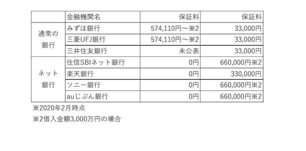 f:id:tapisuke:20200221075350j:image