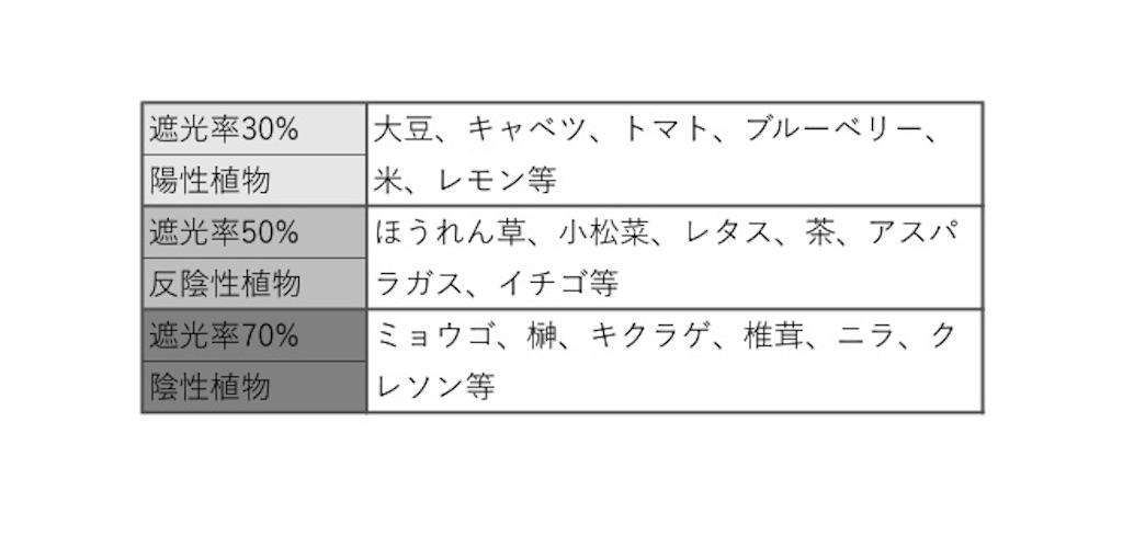 f:id:tapisuke:20200311210949j:image