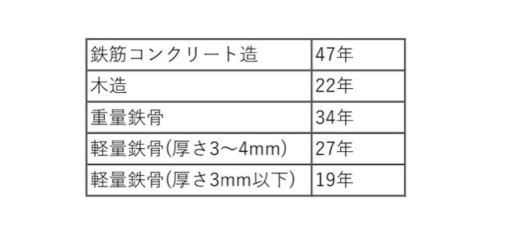 f:id:tapisuke:20200320094804j:image