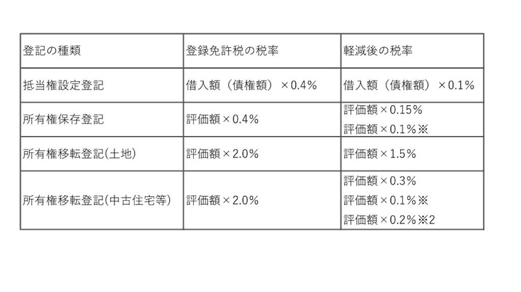 f:id:tapisuke:20200402202333j:image