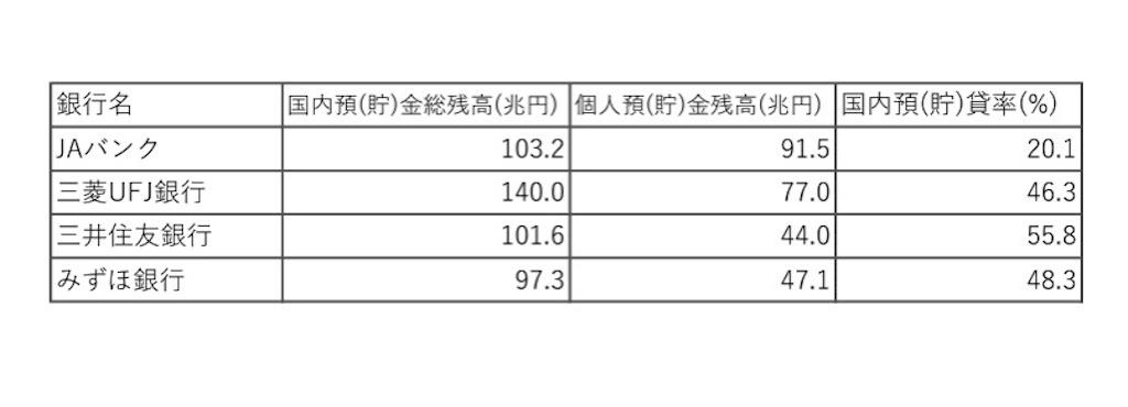 f:id:tapisuke:20200405114110j:image