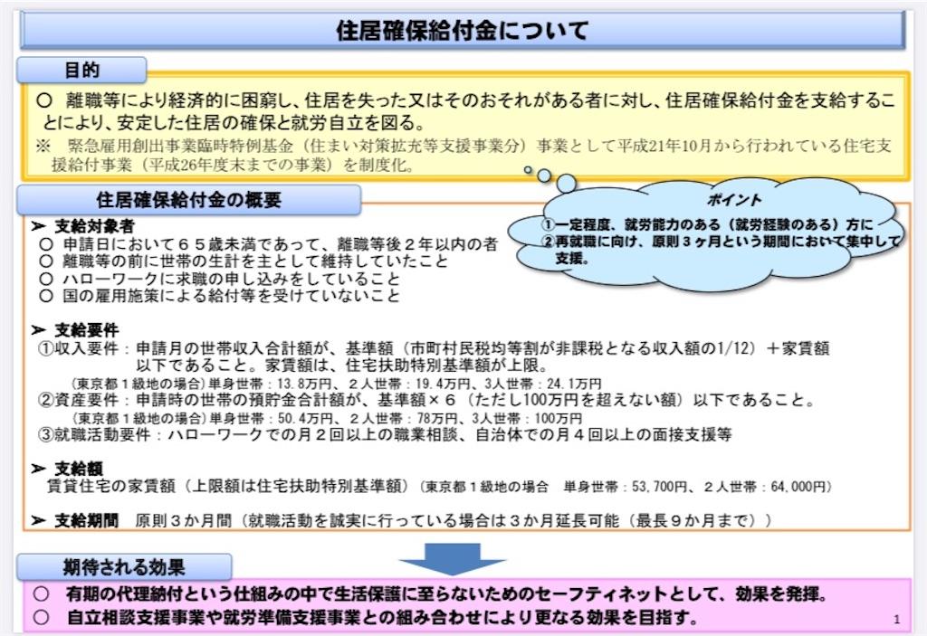 f:id:tapisuke:20200412123351j:image