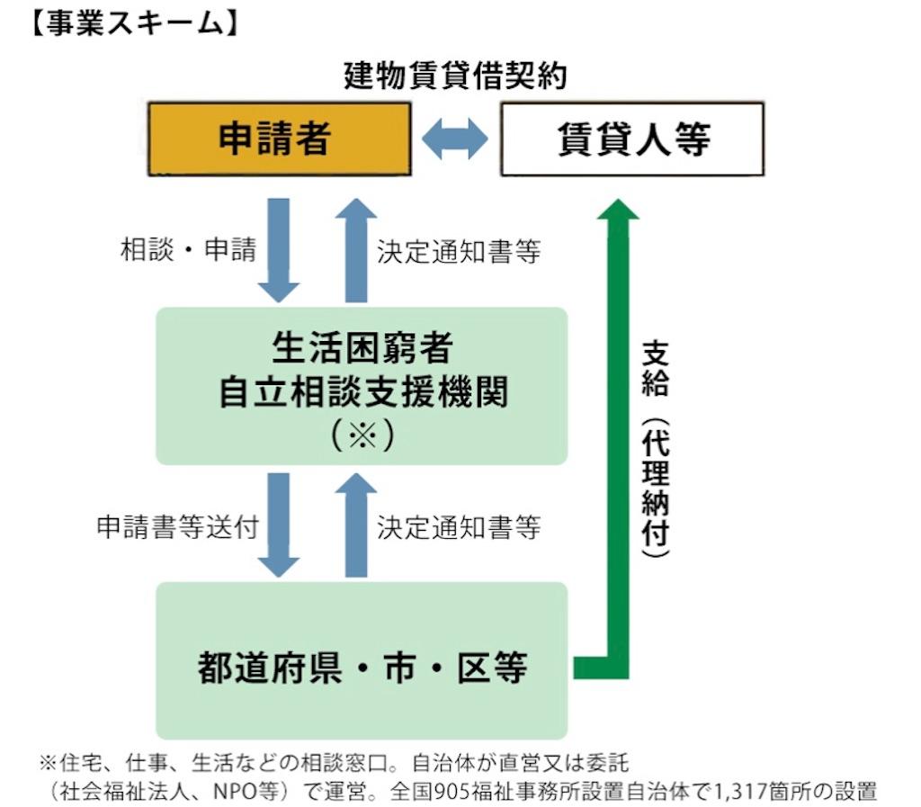 f:id:tapisuke:20200412123733j:image