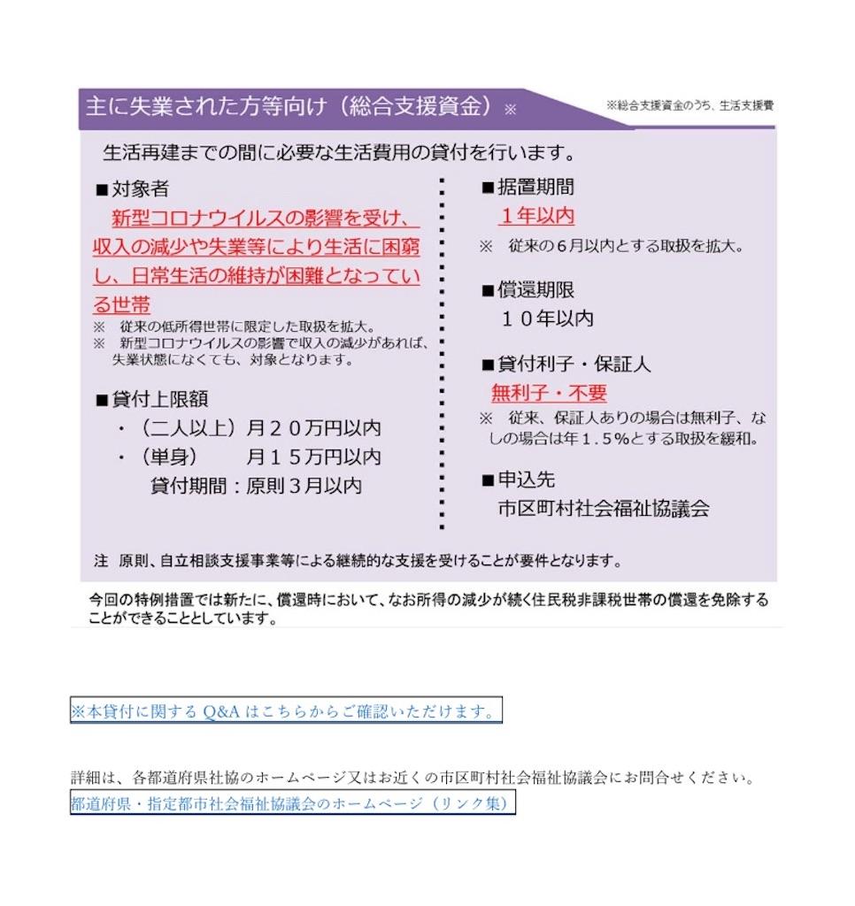 f:id:tapisuke:20200415231948j:image