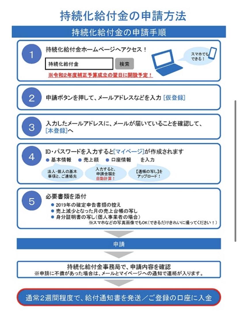 f:id:tapisuke:20200429171223j:plain