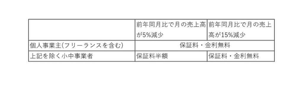 f:id:tapisuke:20200505161356j:image