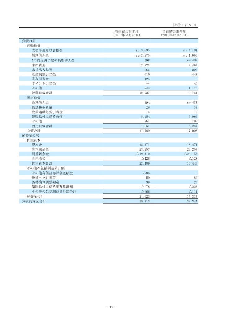 f:id:tapisuke:20200516005823j:image
