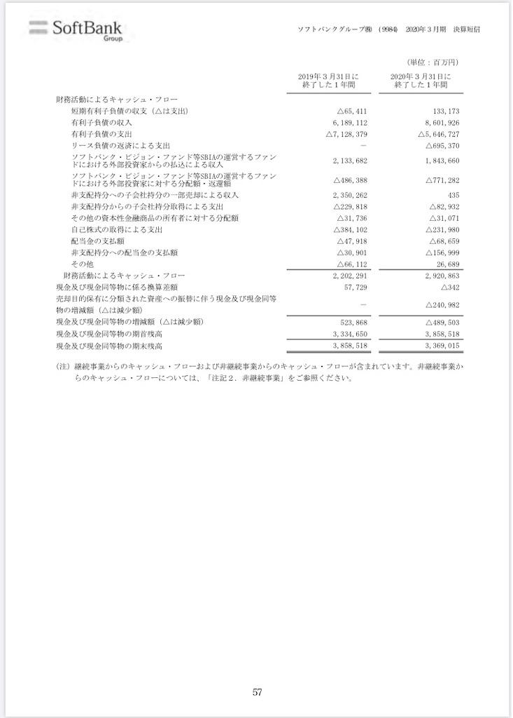 f:id:tapisuke:20200523224122j:image