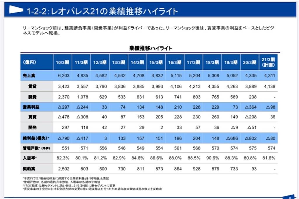 f:id:tapisuke:20200610182640j:image