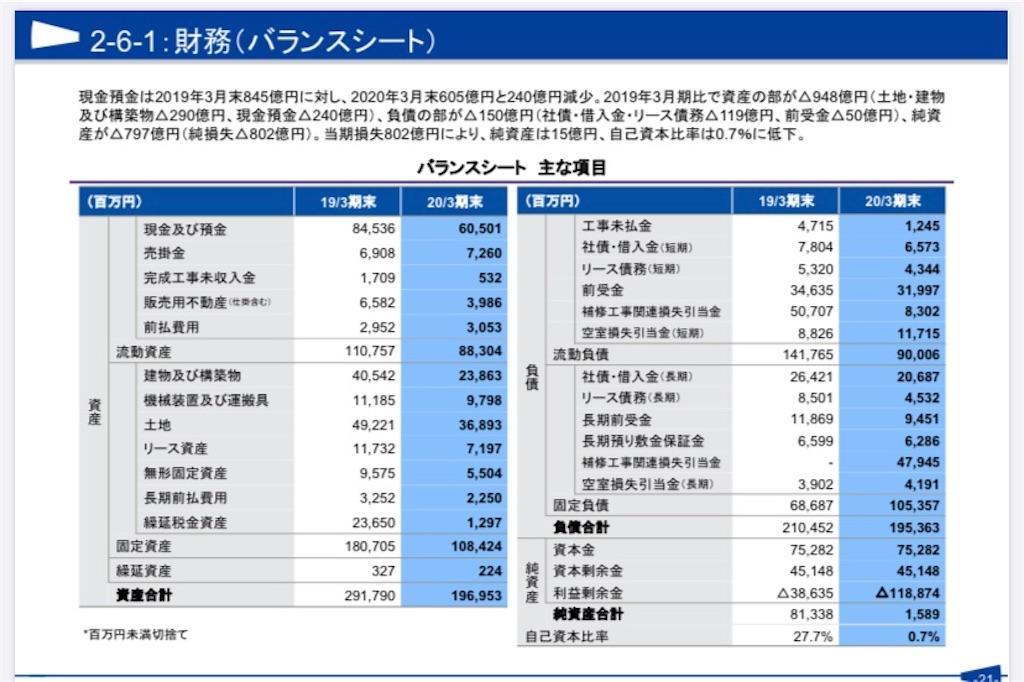 f:id:tapisuke:20200610182826j:image