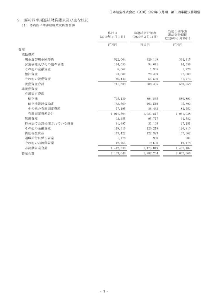 f:id:tapisuke:20200804010208j:image