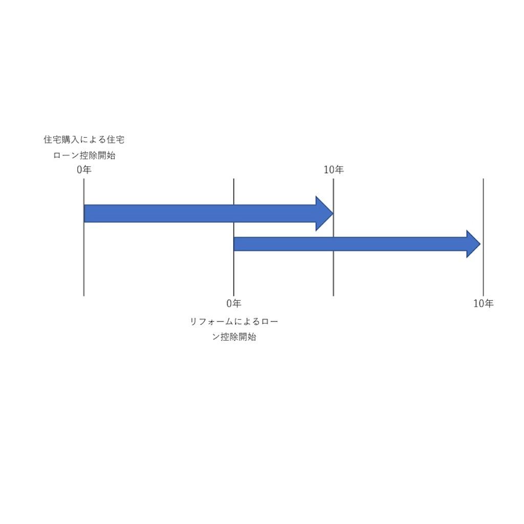 f:id:tapisuke:20201028191420j:image