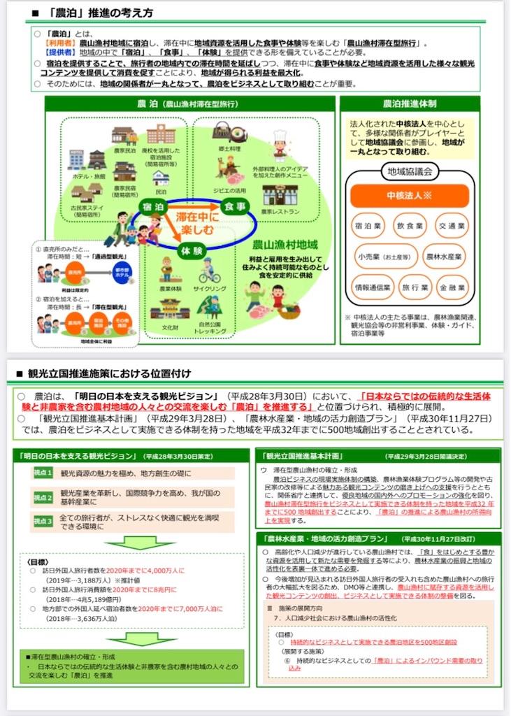 f:id:tapisuke:20201202182649j:image