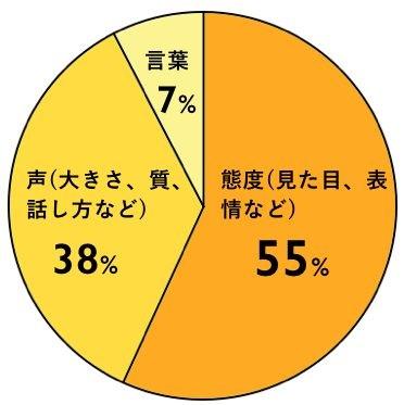f:id:tarachan-sensei:20200427110355j:plain