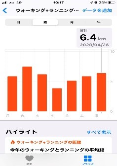 f:id:tarachan-sensei:20200427110402j:plain