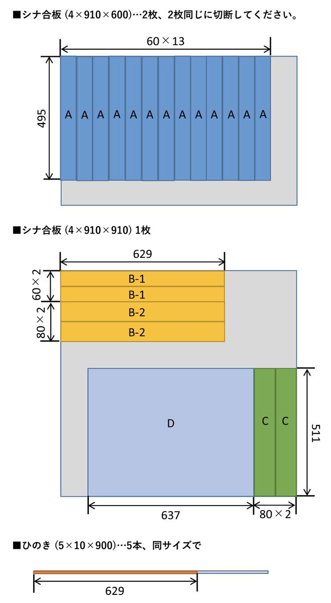 f:id:tarai-hdht:20200520201412j:plain