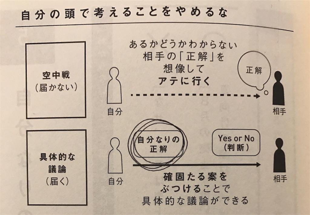 f:id:tarako_kun:20170308115047j:image