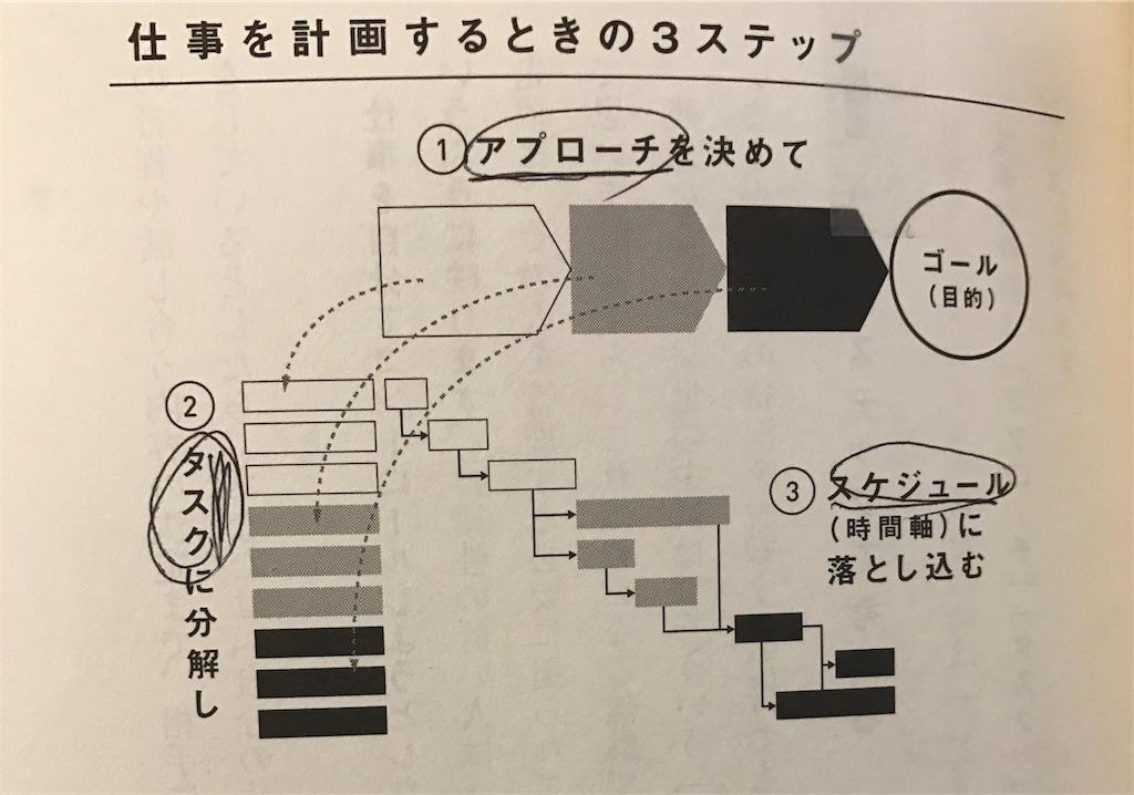 f:id:tarako_kun:20170308115058j:image