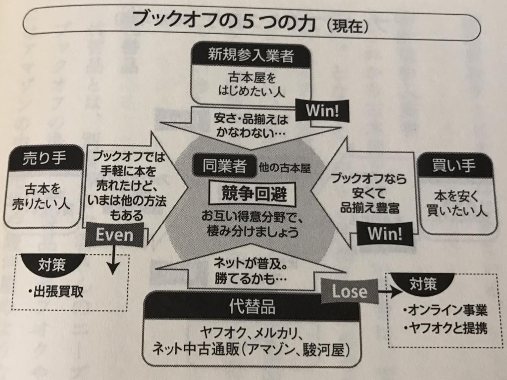 f:id:tarako_kun:20170313115733j:plain