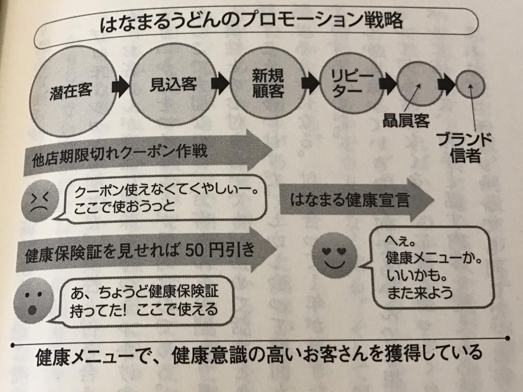f:id:tarako_kun:20170313115740j:plain