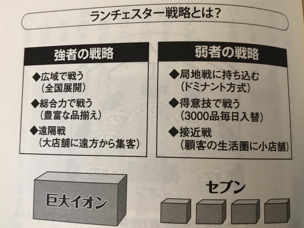 f:id:tarako_kun:20170313115749j:plain