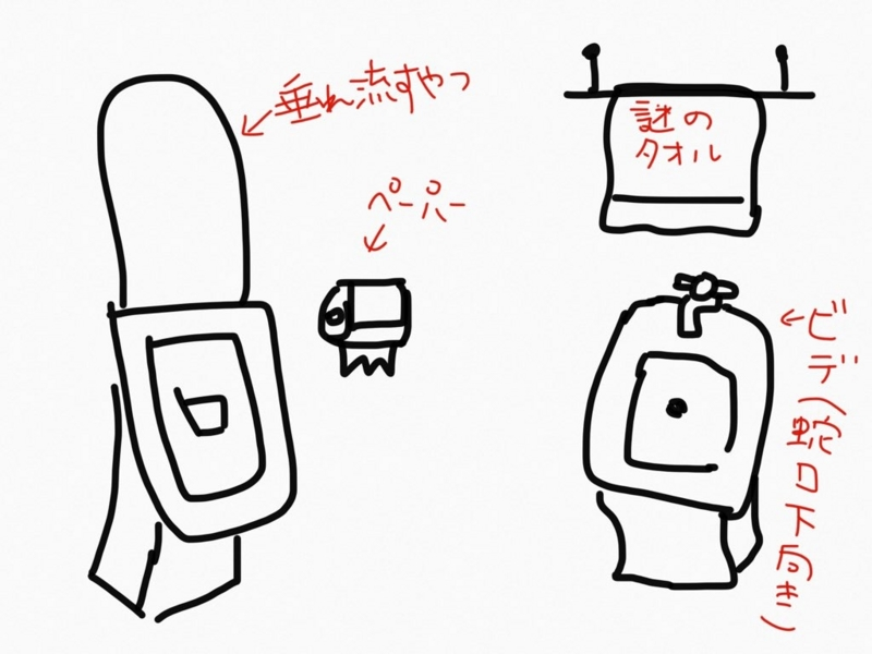 f:id:tarako_pasta:20170118231546j:plain