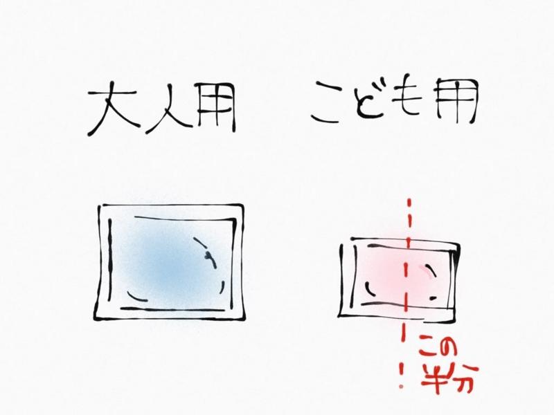 f:id:tarako_pasta:20170122141641j:plain