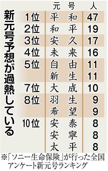 f:id:tarao-fuguta:20190309230246j:plain