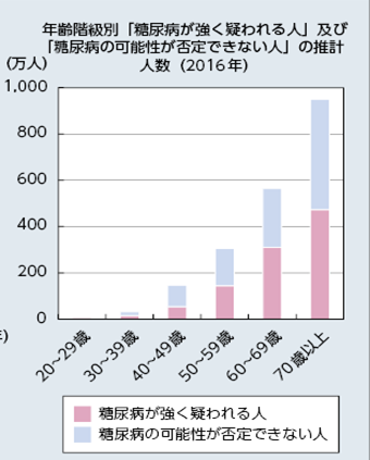 f:id:tarao-fuguta:20200509163023p:plain