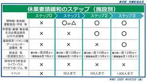 f:id:tarao-fuguta:20200611053726j:plain