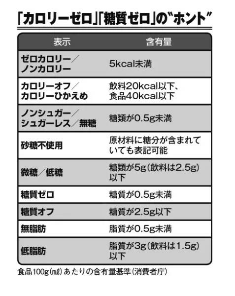 f:id:tarao-fuguta:20210319221259p:plain