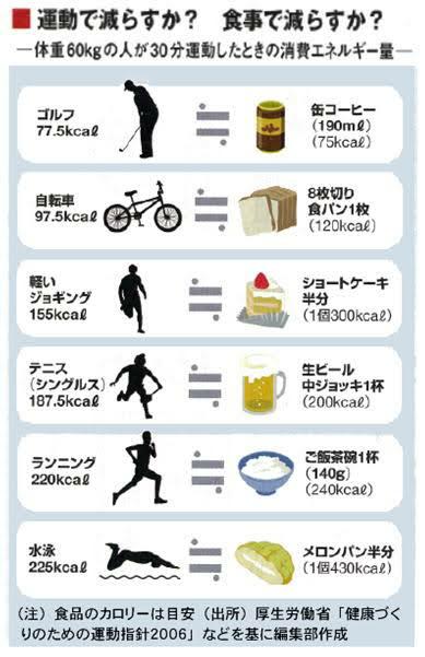 f:id:tarao-fuguta:20210411191736p:plain