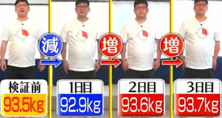 f:id:tarao-fuguta:20210415215604p:plain