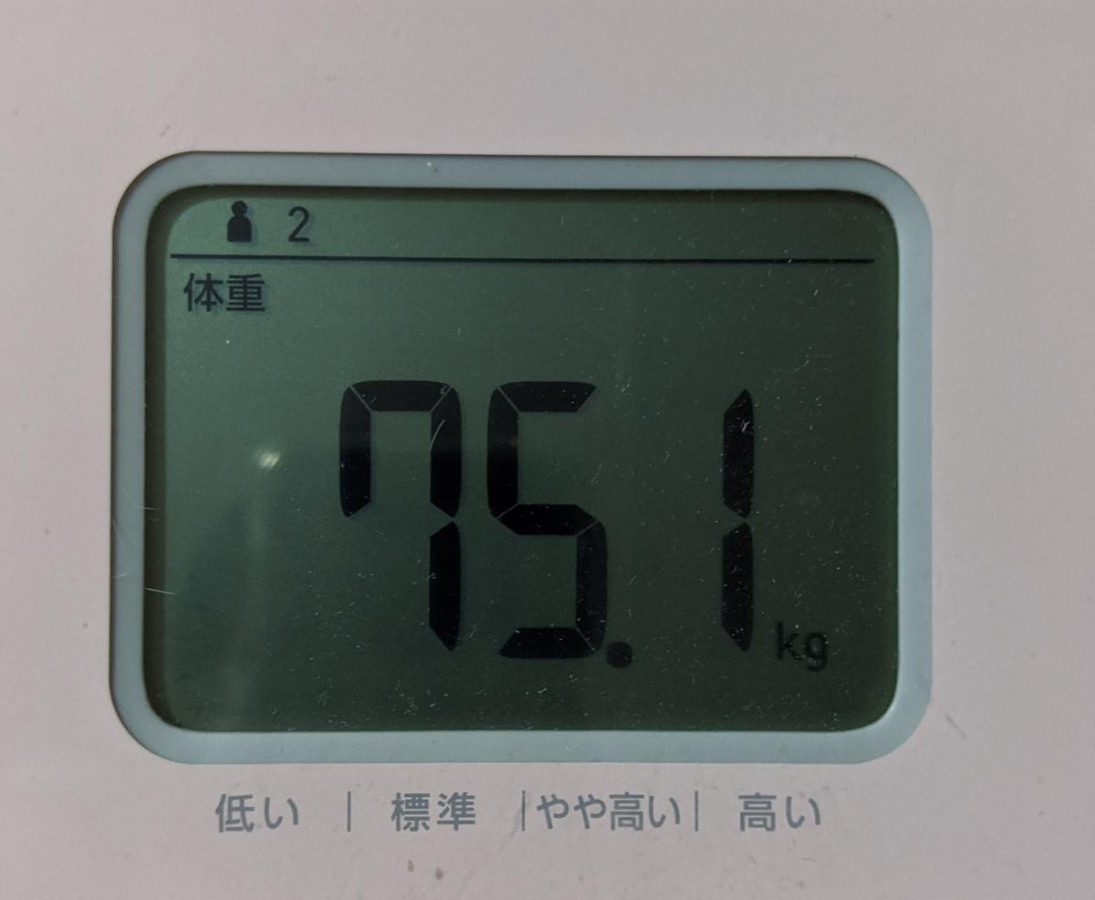 f:id:tarao-fuguta:20210604194124j:plain
