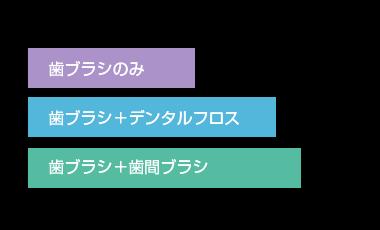 f:id:tarararan:20210121182909p:plain