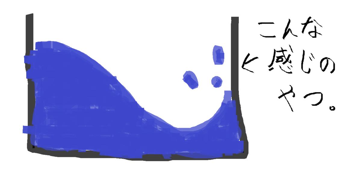 f:id:tardigrade:20210108233540p:plain