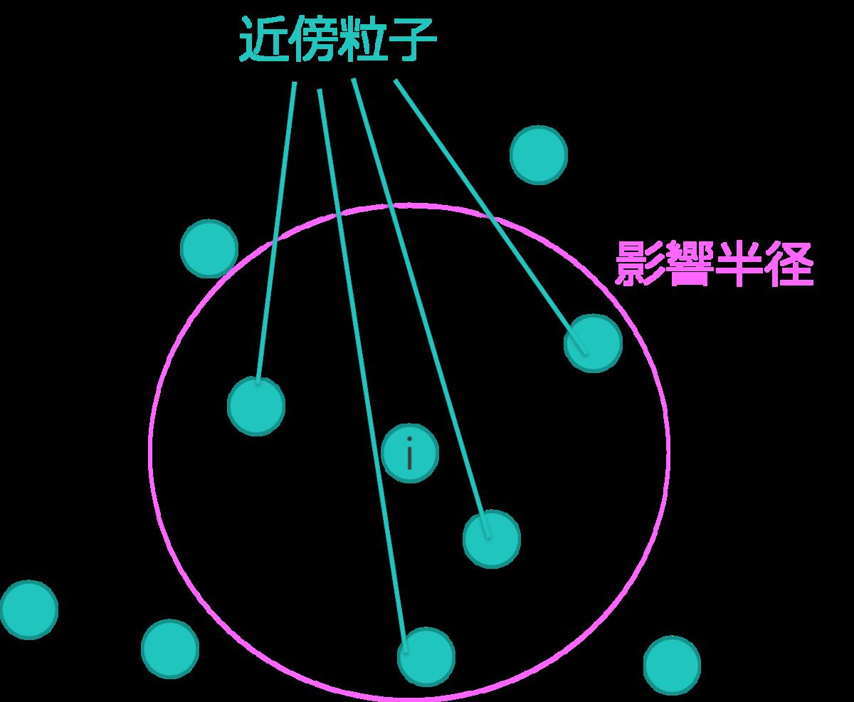 f:id:tardigrade:20210111033230p:plain