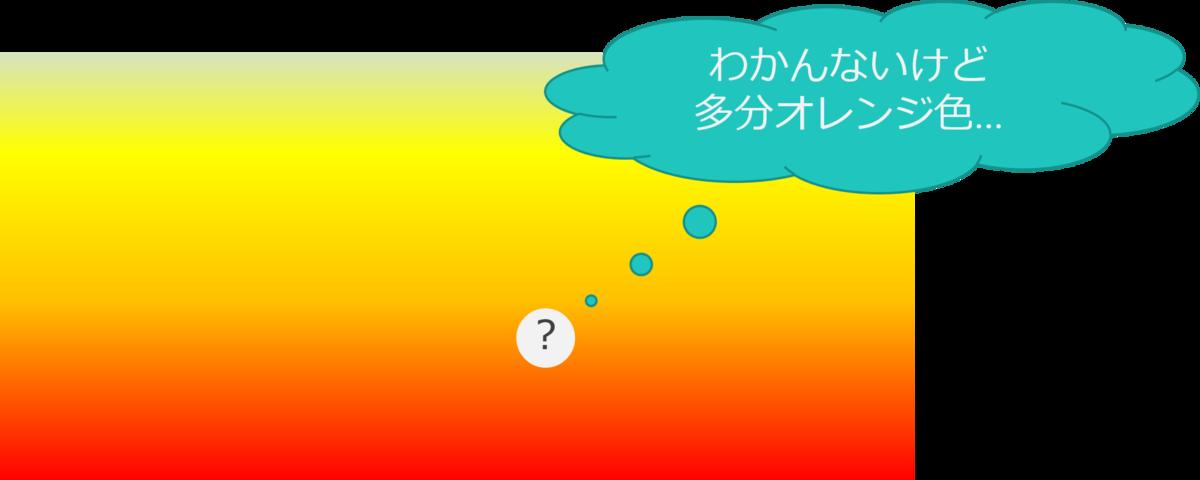 f:id:tardigrade:20210111150011p:plain