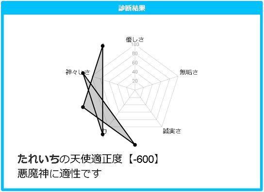 f:id:tareichi:20180614082159j:plain