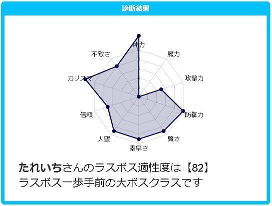f:id:tareichi:20180712080423j:plain