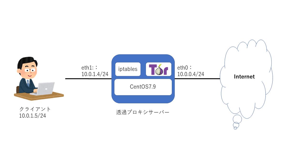 f:id:tarenagashi_info:20201213191103p:plain