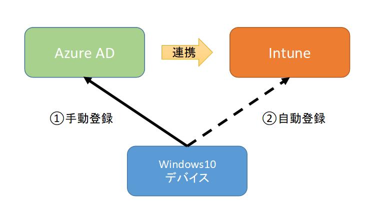 f:id:tarenagashi_info:20210923213651p:plain:w450