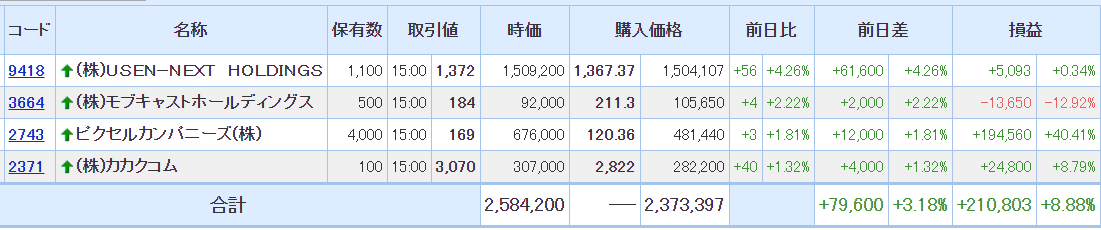 f:id:taretaretaku:20201012200108p:plain