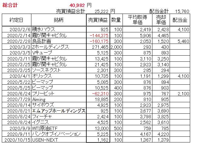 f:id:taretaretaku:20201015184426p:plain