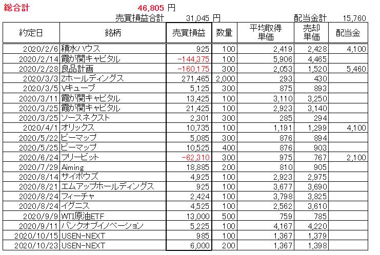 f:id:taretaretaku:20201023181014p:plain