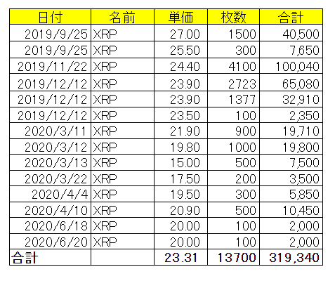 f:id:taretaretaku:20201121082749p:plain