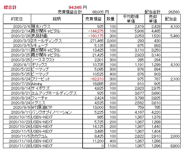 f:id:taretaretaku:20201230172614p:plain